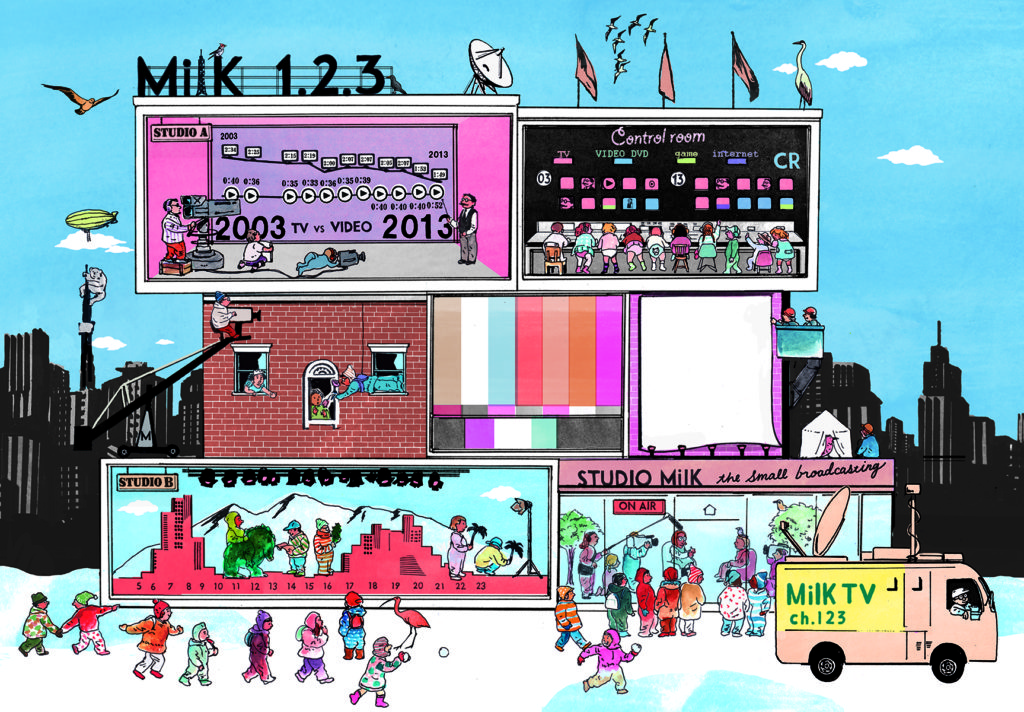milk123