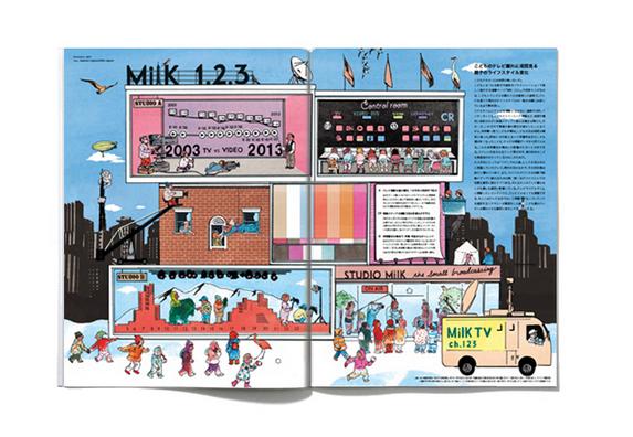 milkwebのコピー